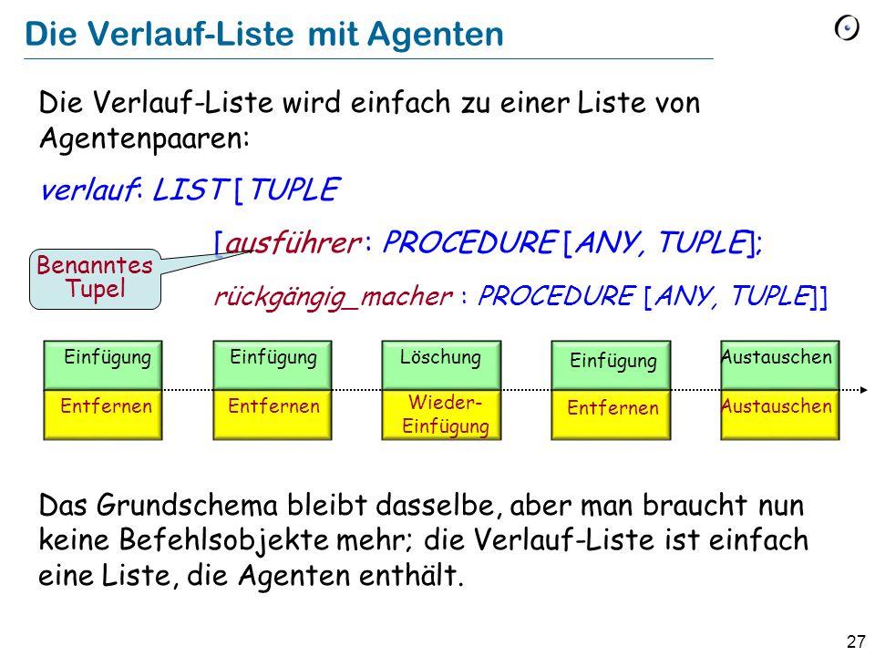 27 Die Verlauf-Liste mit Agenten Die Verlauf-Liste wird einfach zu einer Liste von Agentenpaaren: verlauf: LIST [TUPLE [ausführer : PROCEDURE [ANY, TUPLE]; rückgängig_macher : PROCEDURE [ANY, TUPLE]] Das Grundschema bleibt dasselbe, aber man braucht nun keine Befehlsobjekte mehr; die Verlauf-Liste ist einfach eine Liste, die Agenten enthält.