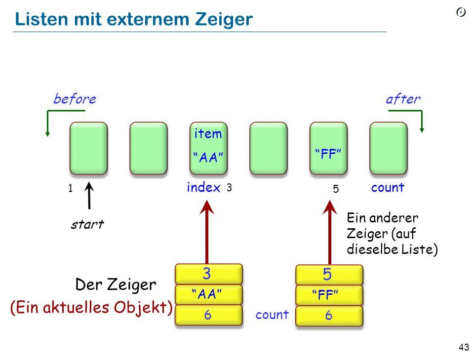 42 Listen mit internem Zeiger item beforeafter countindex start 1 Der Zeiger (Hier nur ein abstraktes Konzept!)