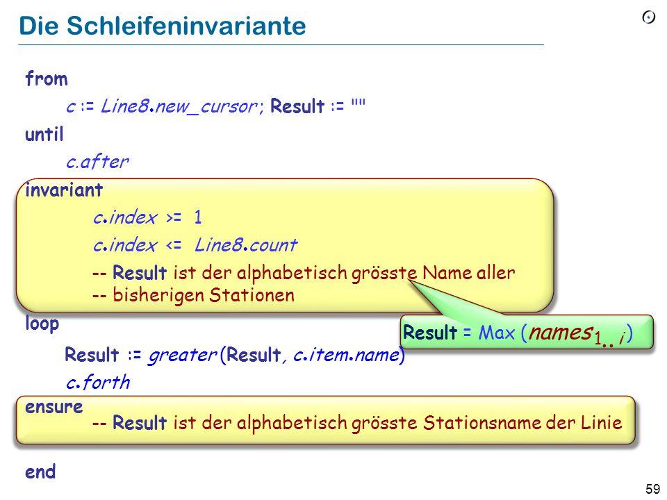 58 Die Schleifeninvariante.