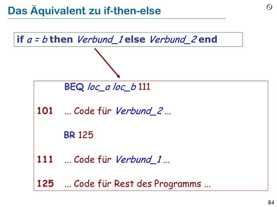 83 Kontrollstrukturen auf Maschinenebene Nicht-konditionaler Zweig: BR label Konditionaler Zweig, z.B.: BEQ loc_a loc_b label