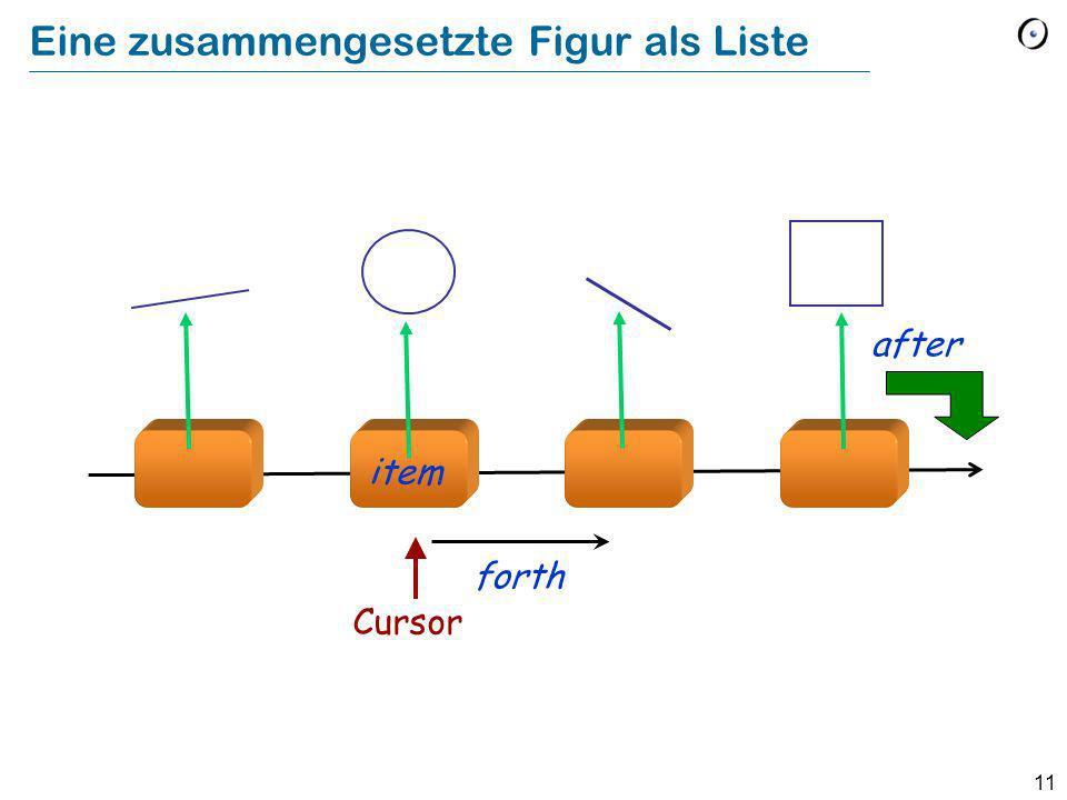 11 Eine zusammengesetzte Figur als Liste Cursor item forth after