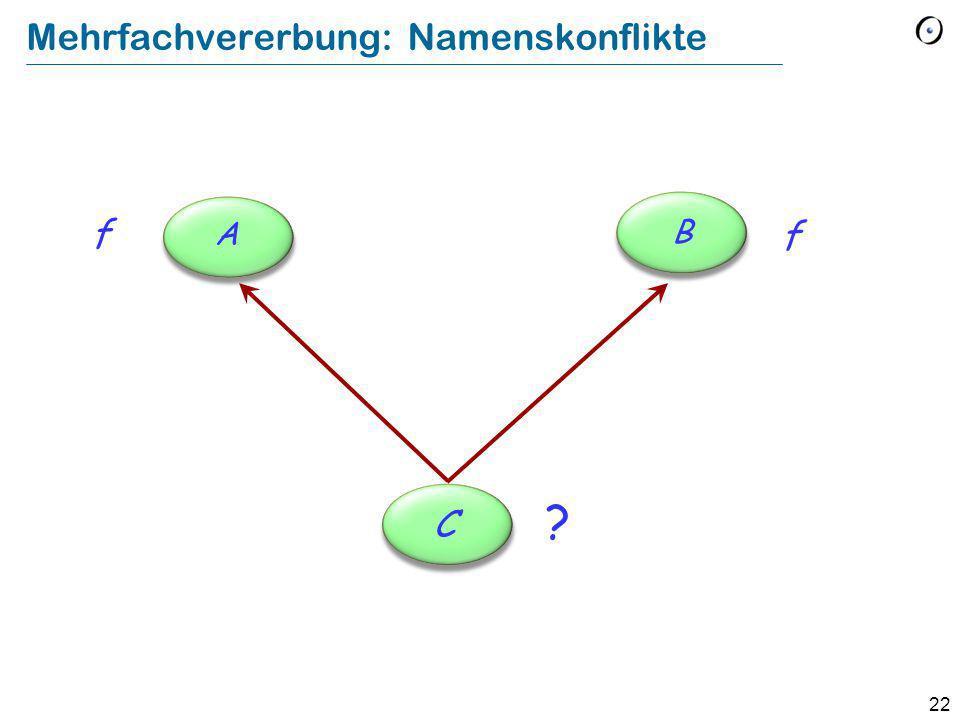22 Mehrfachvererbung: Namenskonflikte f C f A B ?