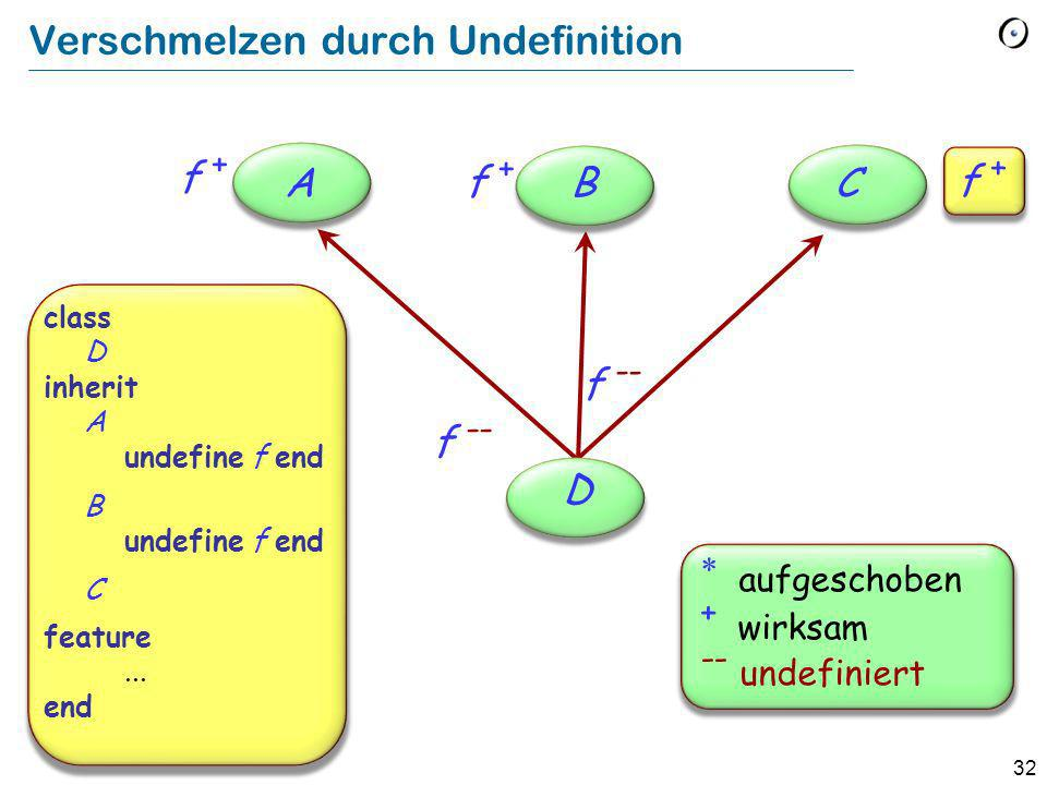 32 Verschmelzen durch Undefinition class D inherit A undefine f end B undefine f end C feature...