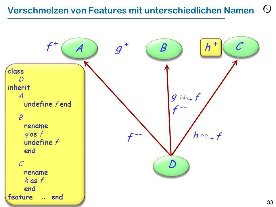 33 Verschmelzen von Features mit unterschiedlichen Namen A B C D h + f + g + f -- class D inherit A undefine f end B rename g as f undefine f end C rename h as f end feature...