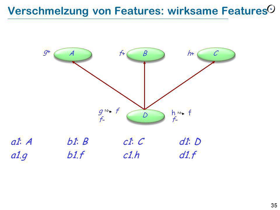 35 Verschmelzung von Features: wirksame Features a1: Ab1: Bc1: Cd1: D a1.gb1.fc1.hd1.f ABC D g+g+ f+f+h+h+ g f h f f-f-f-f-