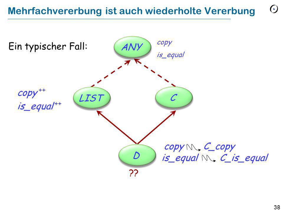 38 Mehrfachvererbung ist auch wiederholte Vererbung Ein typischer Fall: copy ++ is_equal ++ copy is_equal ?.