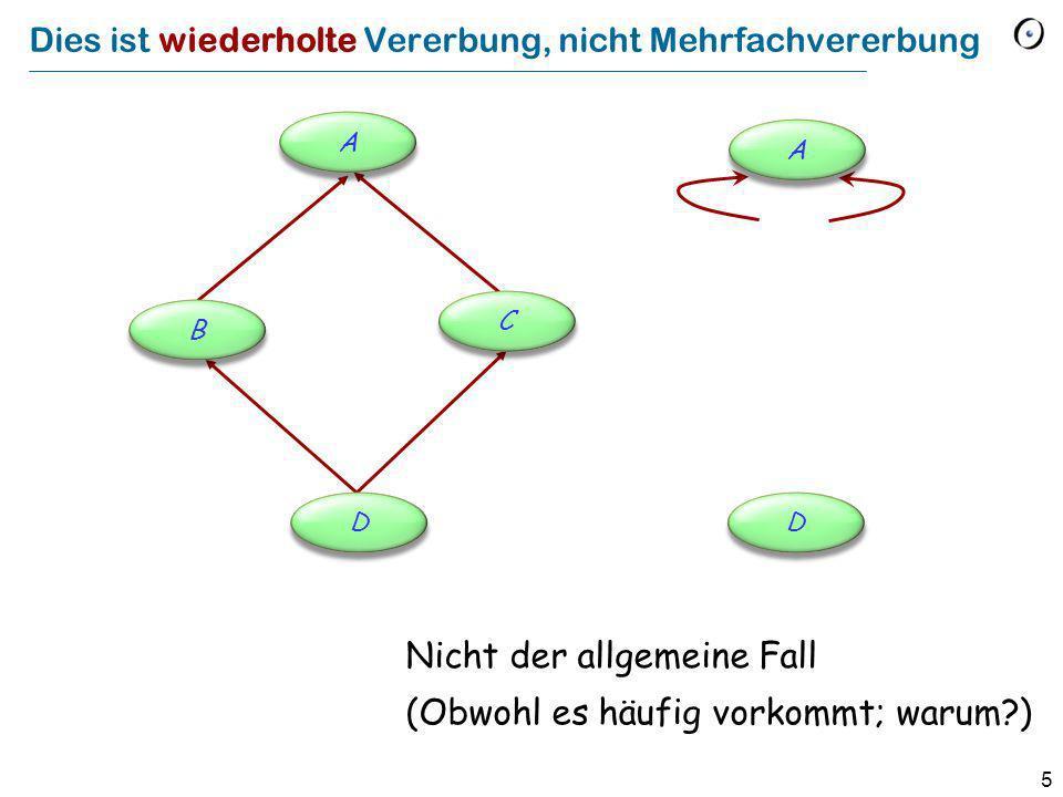 5 Dies ist wiederholte Vererbung, nicht Mehrfachvererbung A D B C A D Nicht der allgemeine Fall (Obwohl es häufig vorkommt; warum?)