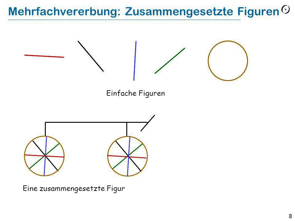 9 Den Begriff der zusammengesetzten Figur definieren COMPOSITE_ FIGURE center display hide rotate move … count put remove … FIGURE LIST [FIGURE ]