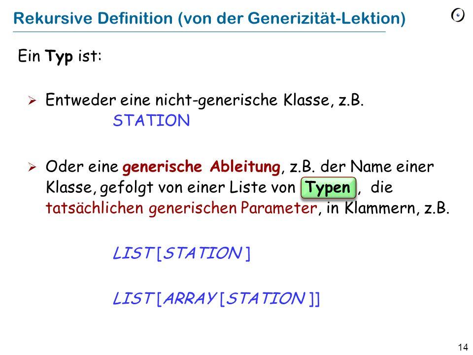 14 Rekursive Definition (von der Generizität-Lektion) Ein Typ ist: Entweder eine nicht-generische Klasse, z.B. STATION Oder eine generische Ableitung,