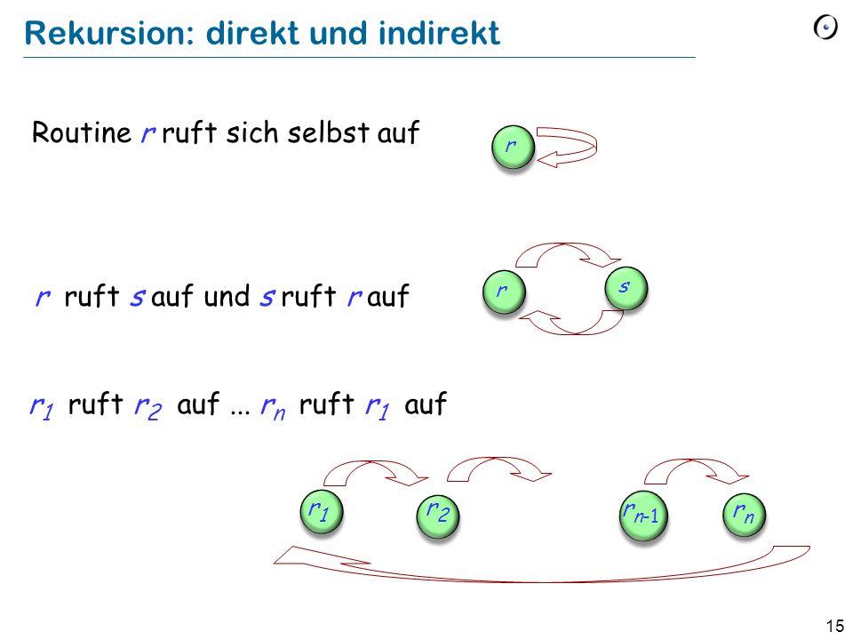 15 r1r1 r2r2 r n-1 rnrn Rekursion: direkt und indirekt r ruft s auf und s ruft r auf r 1 ruft r 2 auf... r n ruft r 1 auf Routine r ruft sich selbst a