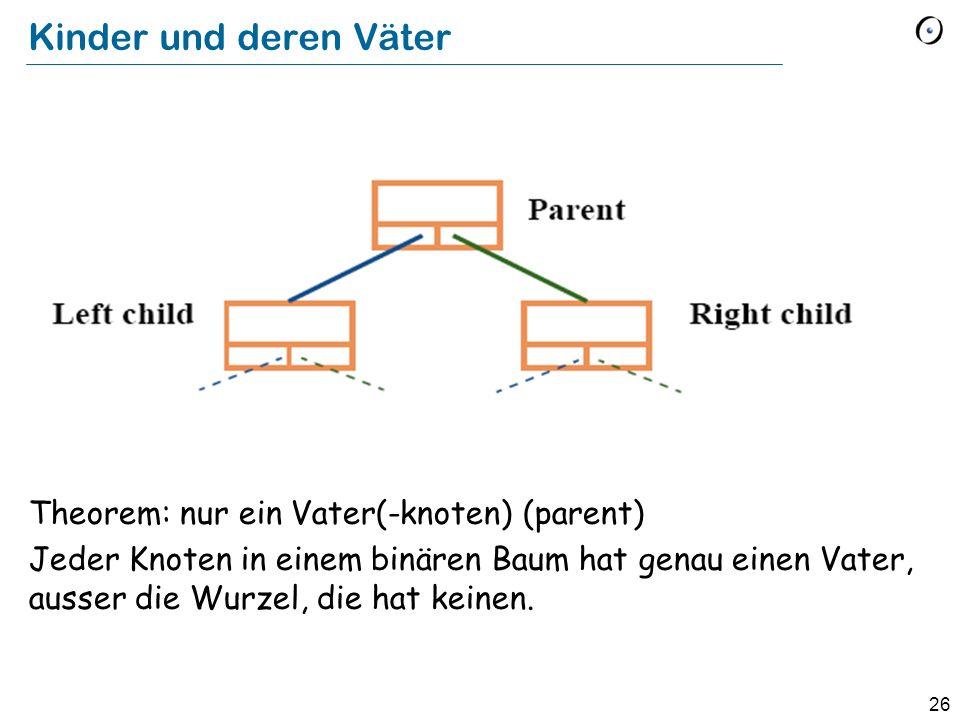 26 Kinder und deren Väter Theorem: nur ein Vater(-knoten) (parent) Jeder Knoten in einem binären Baum hat genau einen Vater, ausser die Wurzel, die ha