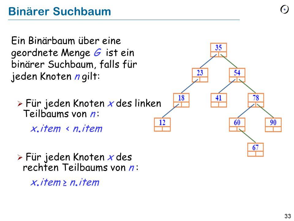 33 Binärer Suchbaum Ein Binärbaum über eine geordnete Menge G ist ein binärer Suchbaum, falls für jeden Knoten n gilt: Für jeden Knoten x des linken T