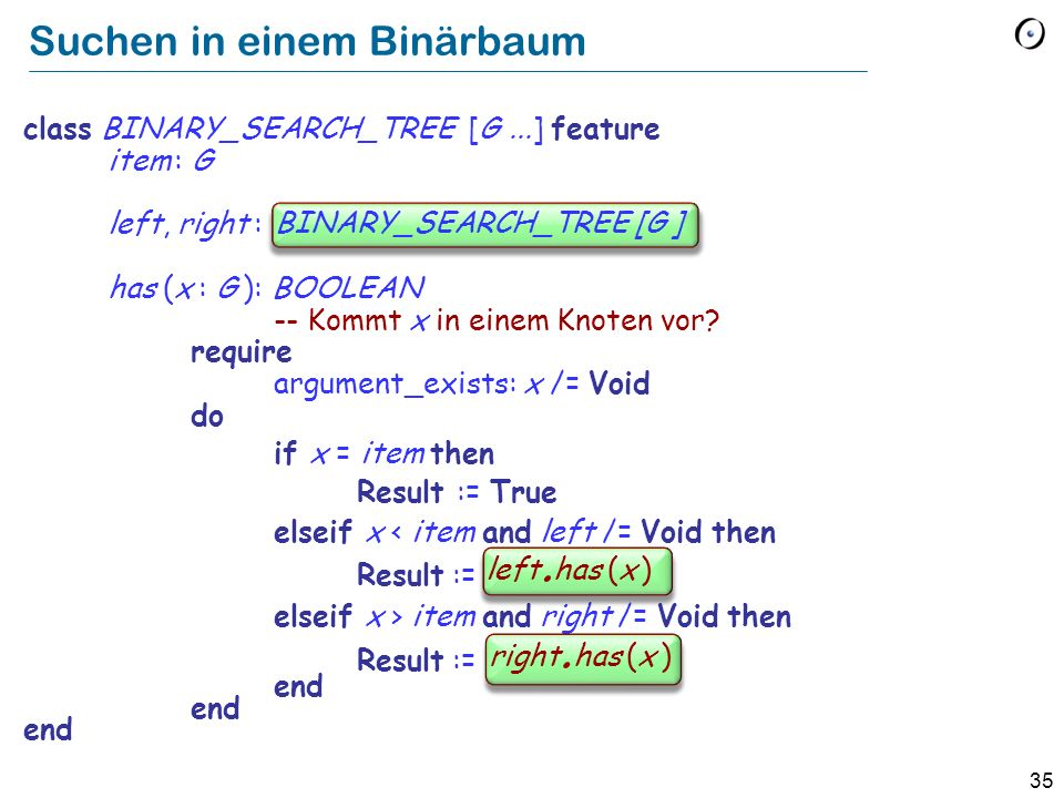 35 Suchen in einem Binärbaum class BINARY_SEARCH_TREE [G...] feature item : G left, right : BINARY_SEARCH_TREE [G] has (x : G ): BOOLEAN -- Kommt x in