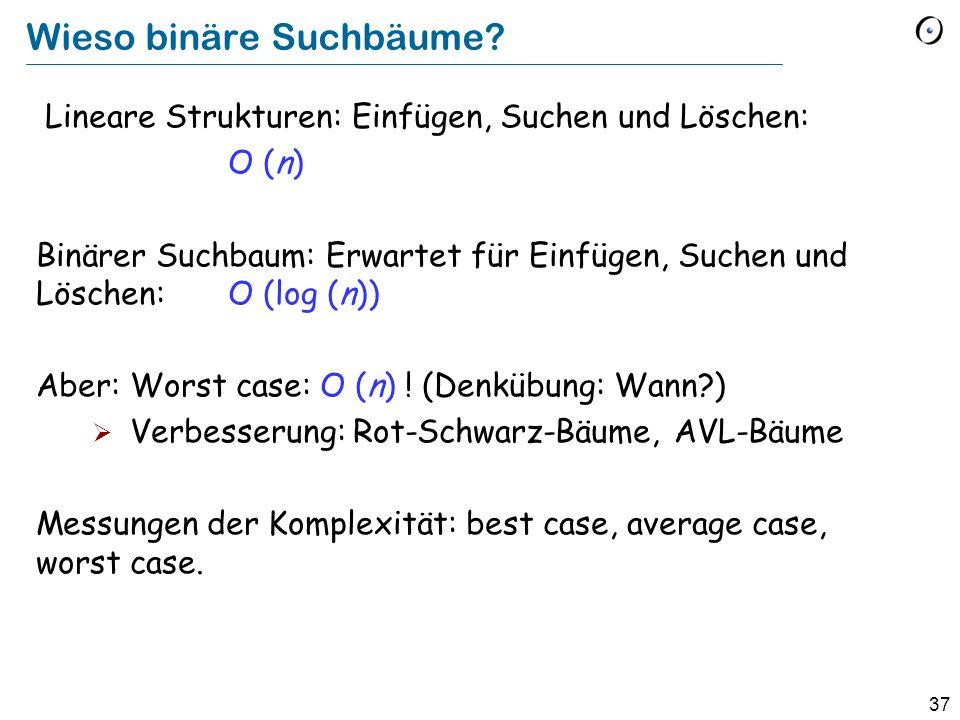 37 Wieso binäre Suchbäume? Lineare Strukturen: Einfügen, Suchen und Löschen: O (n) Binärer Suchbaum: Erwartet für Einfügen, Suchen und Löschen: O (log