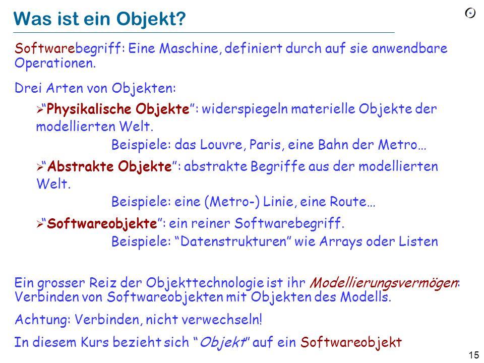 15 Was ist ein Objekt? Softwarebegriff: Eine Maschine, definiert durch auf sie anwendbare Operationen. Drei Arten von Objekten: Physikalische Objekte: