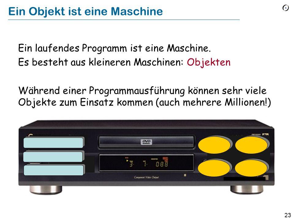23 Ein Objekt ist eine Maschine Ein laufendes Programm ist eine Maschine. Es besteht aus kleineren Maschinen: Objekten Während einer Programmausführun