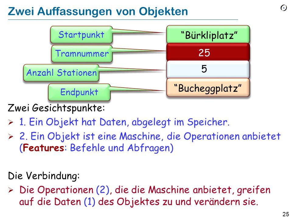 25 Zwei Auffassungen von Objekten Bürkliplatz Bucheggplatz 25 5 Startpunkt Tramnummer Anzahl Stationen Endpunkt Zwei Gesichtspunkte: 1. Ein Objekt hat