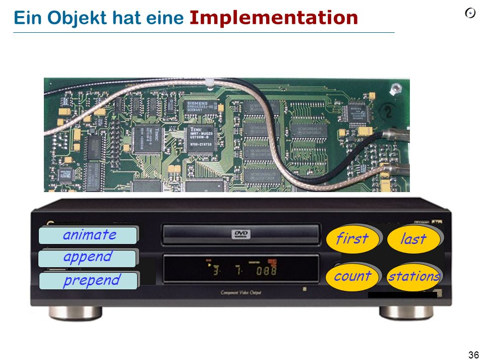36 prepend animate append count first Ein Objekt hat eine Implementation count stations first last