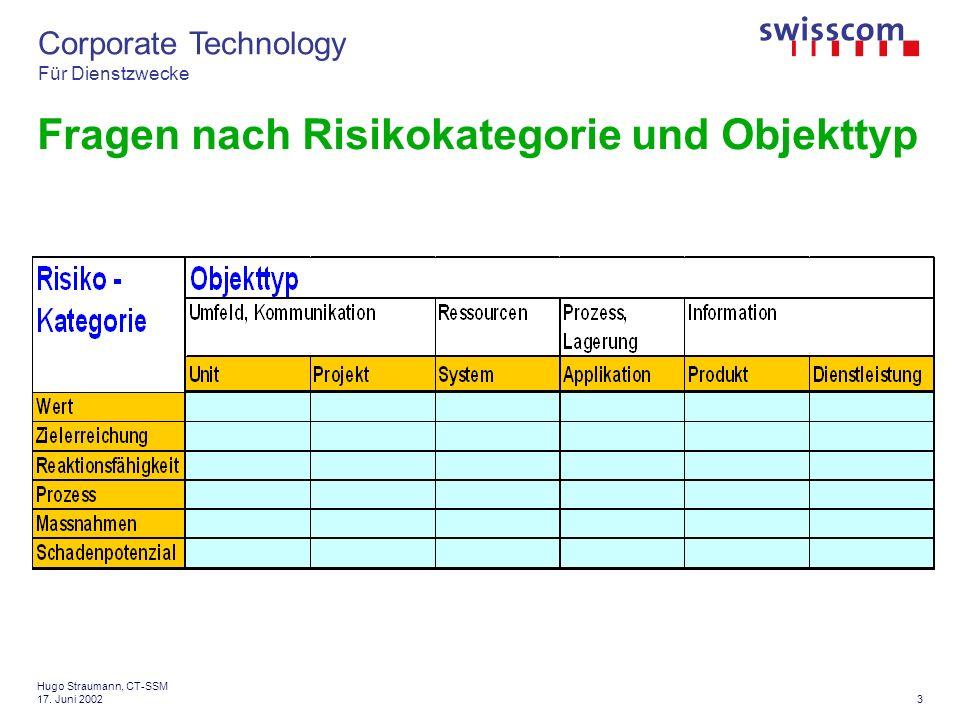 Corporate Technology Für Dienstzwecke 14 Hugo Straumann, CT-SSM 17. Juni 2002 Security Risk Radar