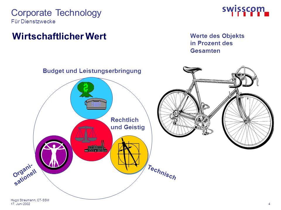 Corporate Technology Für Dienstzwecke 15 Hugo Straumann, CT-SSM 17.
