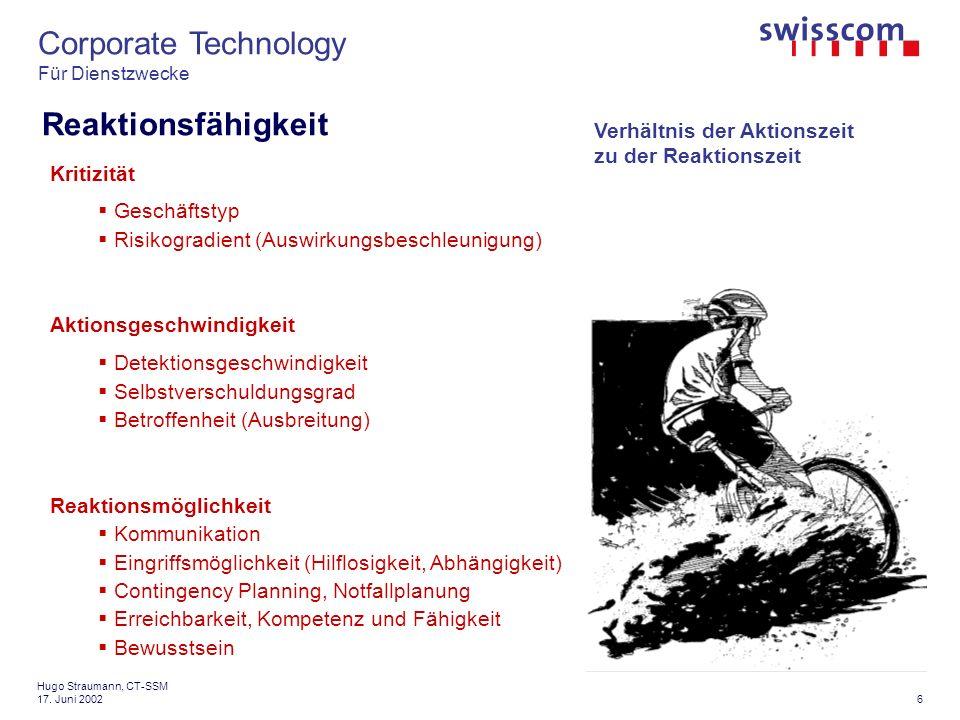 Corporate Technology Für Dienstzwecke 17 Hugo Straumann, CT-SSM 17.