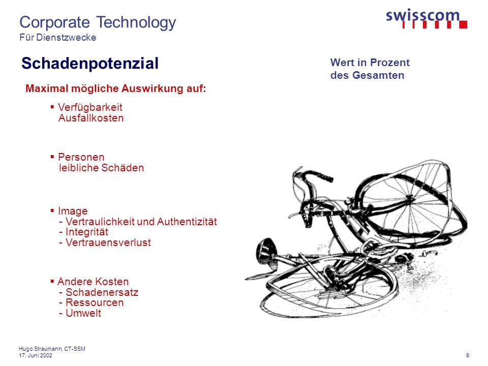 Corporate Technology Für Dienstzwecke 10 Hugo Straumann, CT-SSM 17. Juni 2002