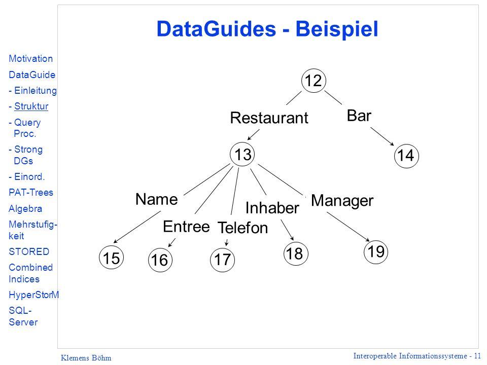 Interoperable Informationssysteme - 11 Klemens Böhm DataGuides - Beispiel 13 12 19 14 15 16 17 18 Bar Name Entree Telefon Inhaber Restaurant Manager Motivation DataGuide - Einleitung - Struktur - Query Proc.