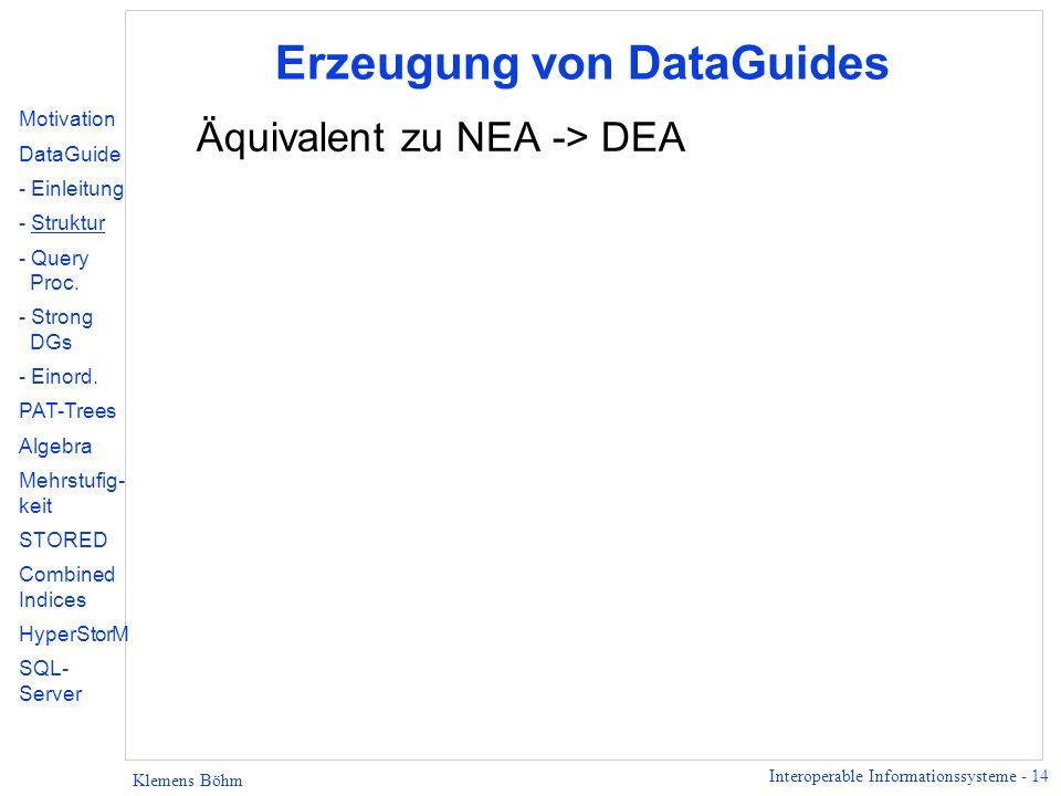 Interoperable Informationssysteme - 14 Klemens Böhm Erzeugung von DataGuides Äquivalent zu NEA -> DEA Motivation DataGuide - Einleitung - Struktur - Query Proc.