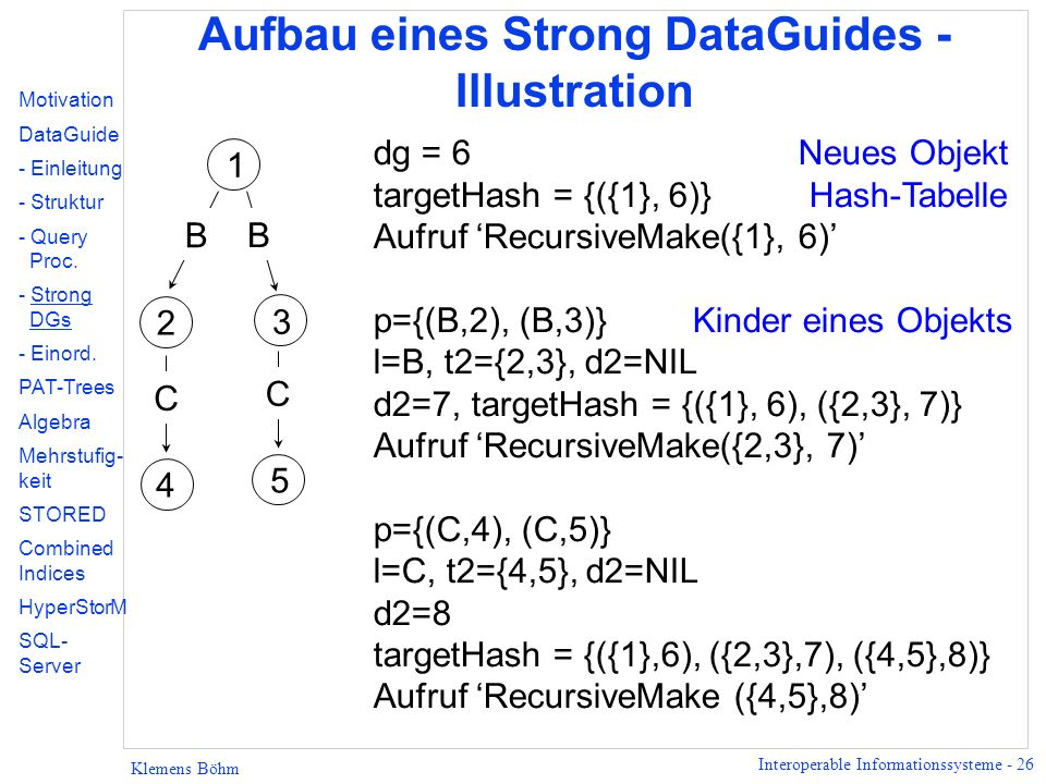 Interoperable Informationssysteme - 26 Klemens Böhm Aufbau eines Strong DataGuides - Illustration 2 1 3 B B 4 C 5 C dg = 6 Neues Objekt targetHash = {({1}, 6)}Hash-Tabelle Aufruf RecursiveMake({1}, 6) p={(B,2), (B,3)} Kinder eines Objekts l=B, t2={2,3}, d2=NIL d2=7, targetHash = {({1}, 6), ({2,3}, 7)} Aufruf RecursiveMake({2,3}, 7) p={(C,4), (C,5)} l=C, t2={4,5}, d2=NIL d2=8 targetHash = {({1},6), ({2,3},7), ({4,5},8)} Aufruf RecursiveMake ({4,5},8) Motivation DataGuide - Einleitung - Struktur - Query Proc.