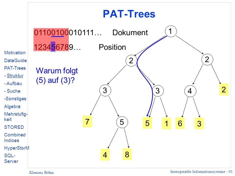 Interoperable Informationssysteme - 30 Klemens Böhm PAT-Trees 2 1 2 3 3 7 5 4 8 5 1 4 2 6 3 01100100010111…Dokument 123456789… Position Warum folgt (5) auf (3).