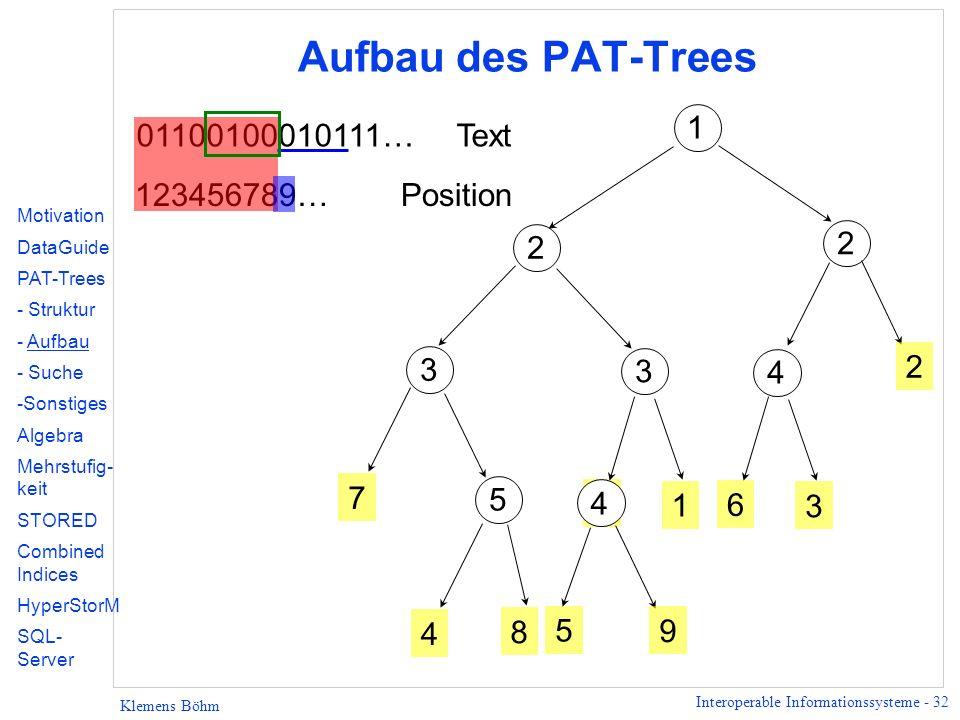 Interoperable Informationssysteme - 32 Klemens Böhm Aufbau des PAT-Trees 2 1 2 3 3 7 5 4 8 5 1 4 2 6 3 01100100010111…Text 123456789… Position 5 9 4 Motivation DataGuide PAT-Trees - Struktur - Aufbau - Suche -Sonstiges Algebra Mehrstufig- keit STORED Combined Indices HyperStorM SQL- Server