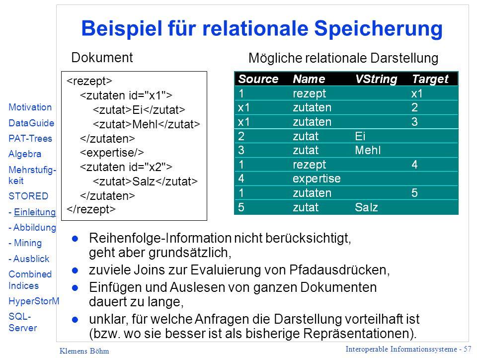 Interoperable Informationssysteme - 57 Klemens Böhm Beispiel für relationale Speicherung Ei Mehl Salz Dokument Mögliche relationale Darstellung l Reihenfolge-Information nicht berücksichtigt, geht aber grundsätzlich, l zuviele Joins zur Evaluierung von Pfadausdrücken, l Einfügen und Auslesen von ganzen Dokumenten dauert zu lange, l unklar, für welche Anfragen die Darstellung vorteilhaft ist (bzw.