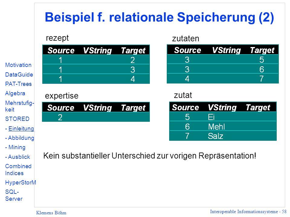Interoperable Informationssysteme - 58 Klemens Böhm rezept zutaten expertise Beispiel f.