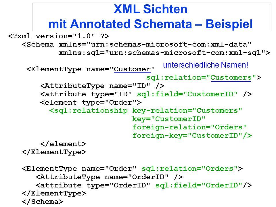 Interoperable Informationssysteme - 95 Klemens Böhm XML Sichten mit Annotated Schemata – Beispiel unterschiedliche Namen!