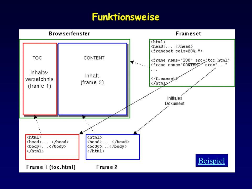 Aufgabe Kreiere einen Rahmen-Satz mit 2 Rahmen.