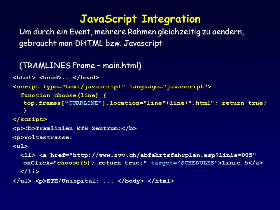 JavaScript Integration...