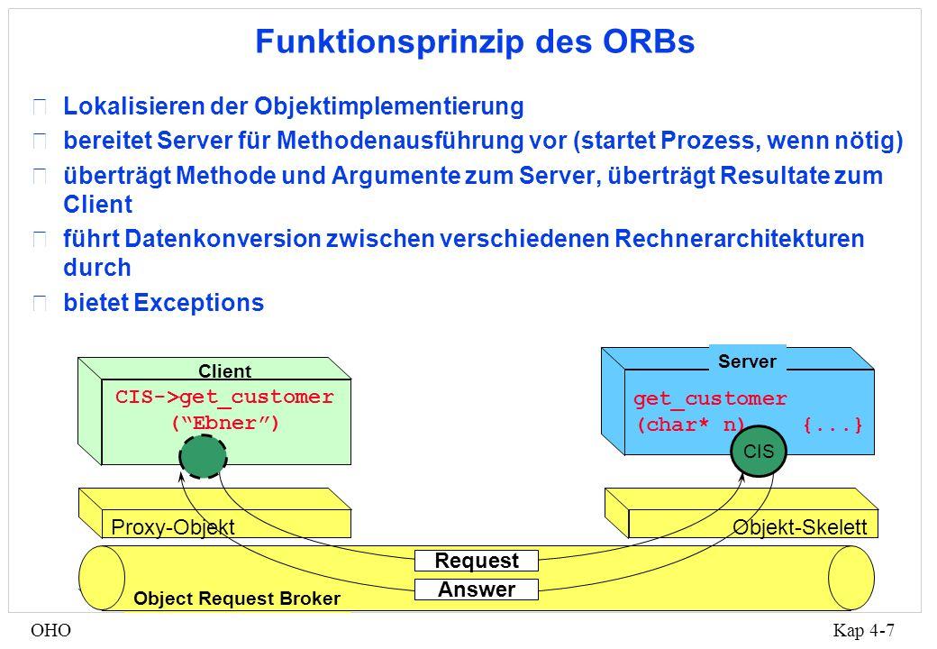Kap 4-8OHO Common Object Services...