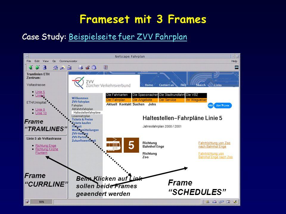 Frameset mit 3 Frames Case Study: Beispielseite fuer ZVV FahrplanBeispielseite fuer ZVV Fahrplan Frame SCHEDULES Frame CURRLINE Beim Klicken auf Link
