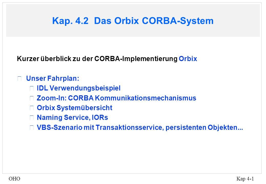 Kap 4-12OHO Was ist nun in Orbix der ORB.