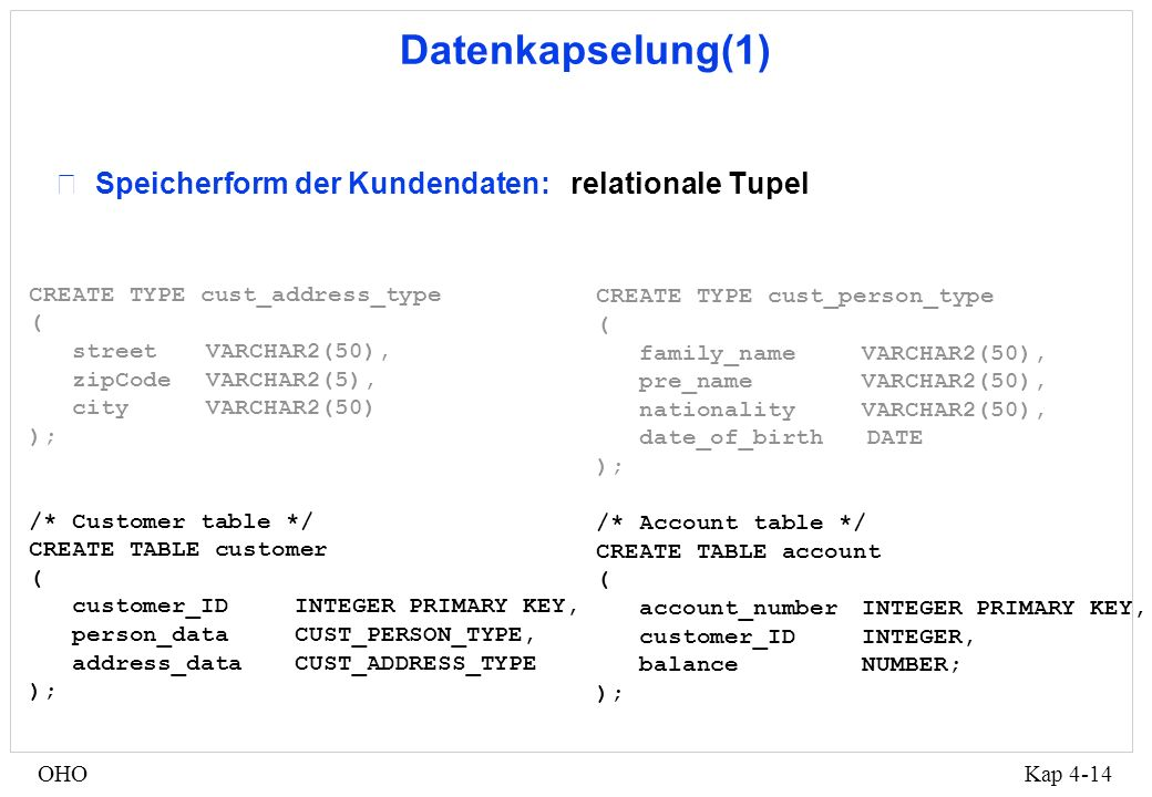 Kap 4-14OHO Datenkapselung(1) •Speicherform der Kundendaten: relationale Tupel CREATE TYPE cust_address_type ( streetVARCHAR2(50), zipCodeVARCHAR2(5), cityVARCHAR2(50) ); /* Customer table */ CREATE TABLE customer ( customer_IDINTEGER PRIMARY KEY, person_dataCUST_PERSON_TYPE, address_dataCUST_ADDRESS_TYPE ); CREATE TYPE cust_person_type ( family_nameVARCHAR2(50), pre_name VARCHAR2(50), nationalityVARCHAR2(50), date_of_birth DATE ); /* Account table */ CREATE TABLE account ( account_numberINTEGER PRIMARY KEY, customer_IDINTEGER, balance NUMBER; );