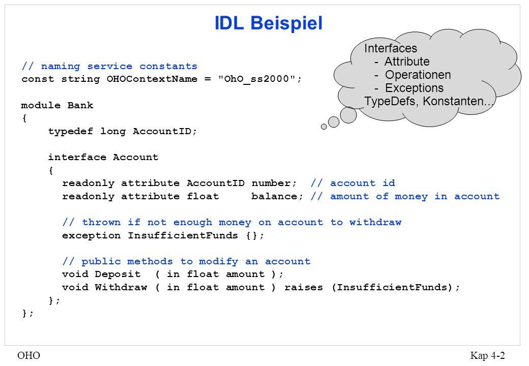 Kap 4-3OHO Verwendung des IDL Compilers IDL Bank.idl idl -B Bank.idl C++ Header Bank.hh C++ Stubs BankC.cpp C++ Skeletons BankS.cpp C++ Source Client.cpp C++ Compiler FinanceClient C++ Source AccountImpl.cpp C++ Compiler AccountServer Orbix DLL