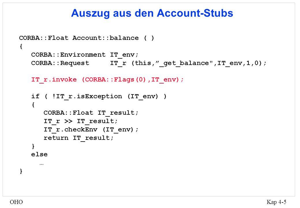 Kap 4-16OHO VBS Szenario: Datenzugriff auf Kundendaten STUD Zürich LondonBasel Client STUD2 Naming Service 1.