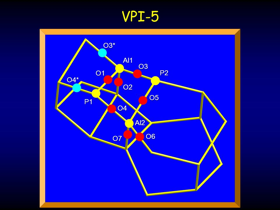 Al1 P1 O7 O6 O5 O4 O3 O2 O1 O3* O4* VPI-5 Al2 P2