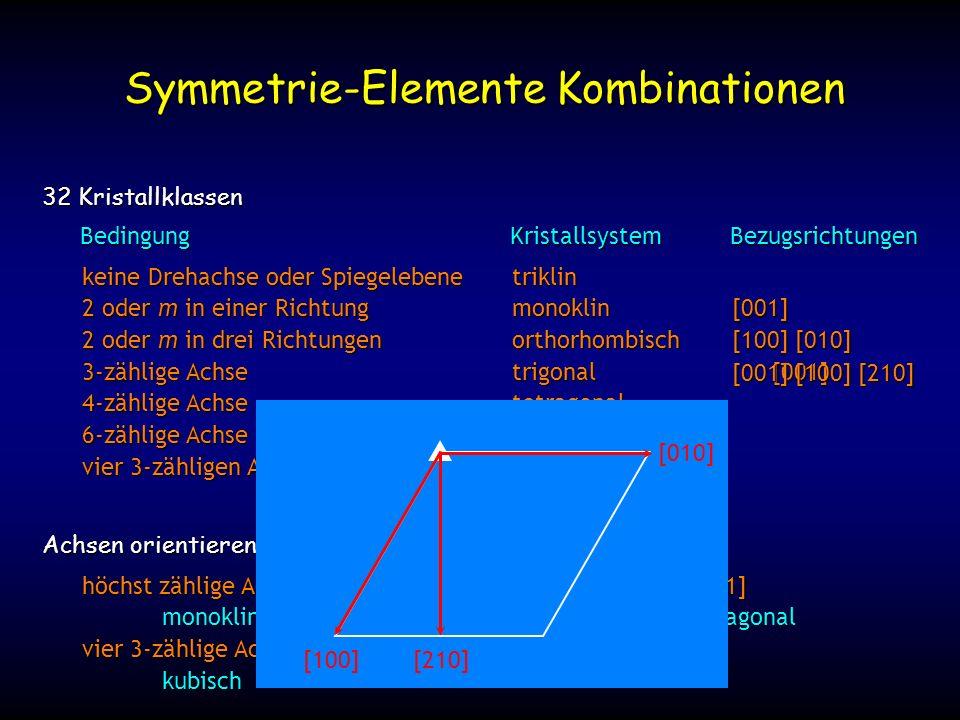 keine Drehachse oder Spiegelebenetriklin 2 oder m in einer Richtungmonoklin 2 oder m in drei Richtungenorthorhombisch 3-zählige Achsetrigonal 4-zählige Achsetetragonal 6-zählige Achsehexagonal vier 3-zähligen Achsenkubisch Symmetrie-Elemente Kombinationen 32 Kristallklassen Achsen orientieren höchst zählige Achse oder Spiegelebene-Normal entlang [001] monoklin, orthorhombisch, trigonal, tetragonal, hexagonal vier 3-zählige Achsen entlang [111] kubisch BedingungKristallsystemBezugsrichtungen [001] [100] [010] [001] [001] [100] [210] [100] [210] [010]