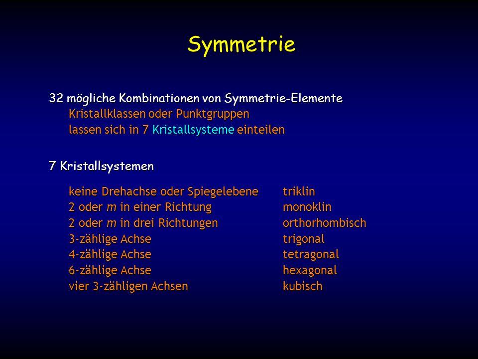 triklinmonoklinorthorhombischtrigonaltetragonalhexagonalkubisch 32 mögliche Kombinationen von Symmetrie-Elemente Kristallklassen oder Punktgruppen lassen sich in 7 Kristallsysteme einteilen Symmetrie 7 Kristallsystemen keine Drehachse oder Spiegelebene 2 oder m in einer Richtung 2 oder m in drei Richtungen 3-zählige Achse 4-zählige Achse 6-zählige Achse vier 3-zähligen Achsen