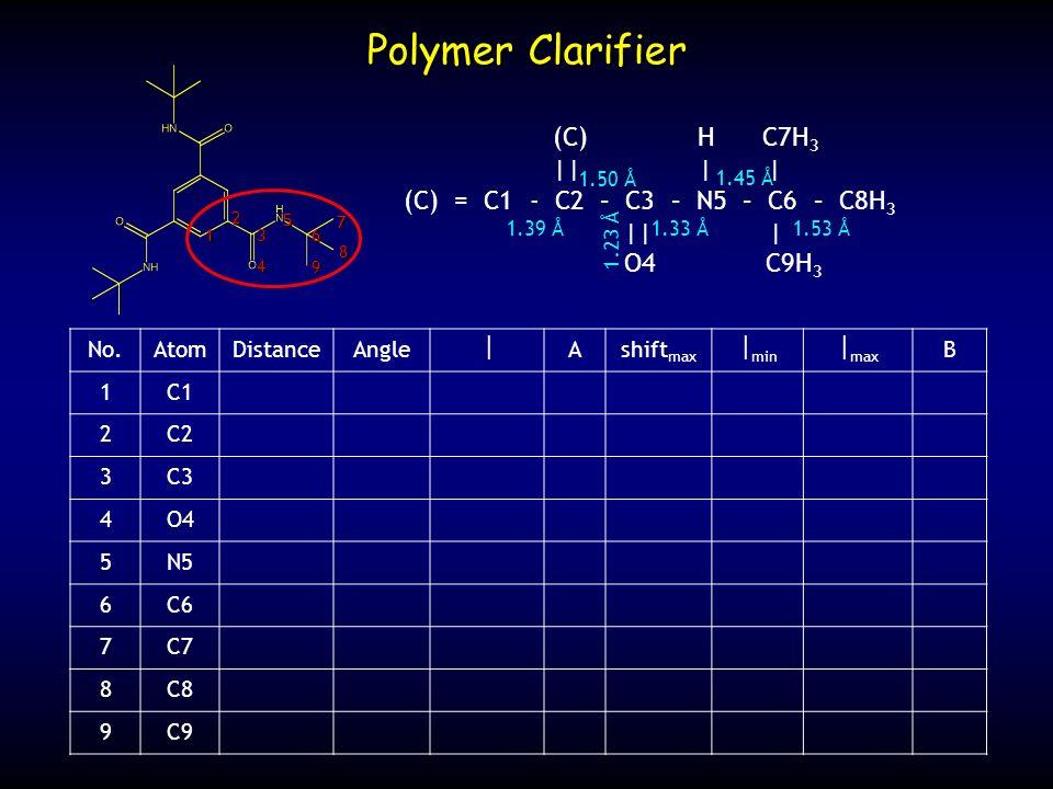 No.AtomDistanceAngle Ashift max min max B 1C1 2C2 3C3 4O4 5N5 6C6 7C7 8C8 9C9 (C) H C7H 3 || | | (C) = C1 - C2 – C3 – N5 – C6 – C8H 3 || | O4 C9H 3 1.