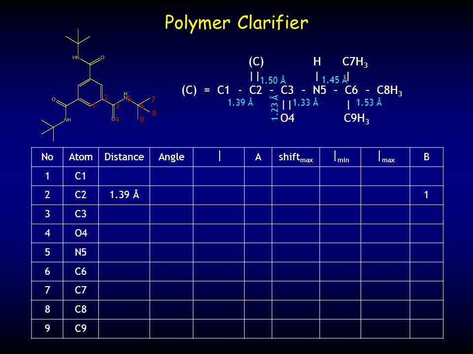 NoAtomDistanceAngle Ashift max min max B 1C1 2C21.39 Å1 3C3 4O4 5N5 6C6 7C7 8C8 9C9 Polymer Clarifier (C) H C7H 3 || | | (C) = C1 - C2 – C3 – N5 – C6