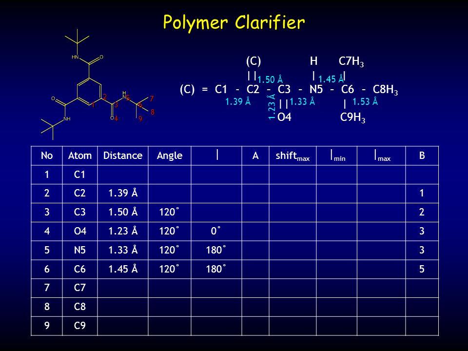 NoAtomDistanceAngle Ashift max min max B 1C1 2C21.39 Å1 3C31.50 Å120˚2 4O41.23 Å120˚0˚3 5N51.33 Å120˚180˚3 6C61.45 Å120˚180˚5 7C7 8C8 9C9 Polymer Clar