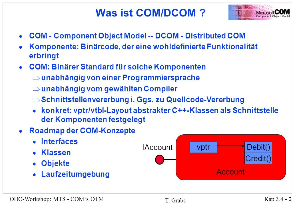 Kap 3.4 - 2OHO-Workshop: MTS - COMs OTM T. Grabs Was ist COM/DCOM .