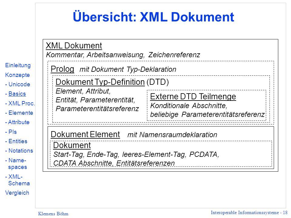 Interoperable Informationssysteme - 18 Klemens Böhm Übersicht: XML Dokument XML Dokument Kommentar, Arbeitsanweisung, Zeichenreferenz Prolog mit Dokum